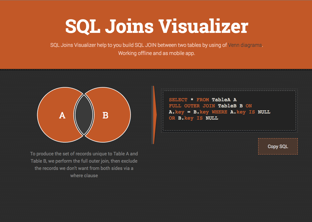 Sql joins visualizer build sql join between two tables by using of to select need type of join between two table you need to click at sectors on venn diagram for example if you want to get the results that completely ccuart Image collections
